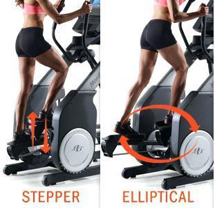 Használt ellipszis tréner vagy stepper
